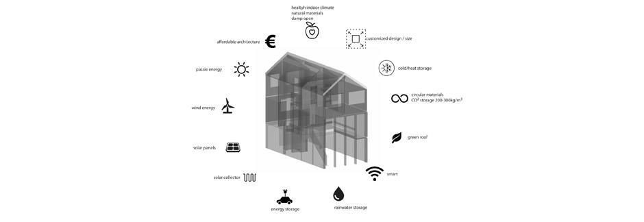 MAAtworks_mijn_houten_huis_concept_940__